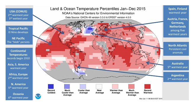 Source: National Oceanic and Atmospheric Administration, USA