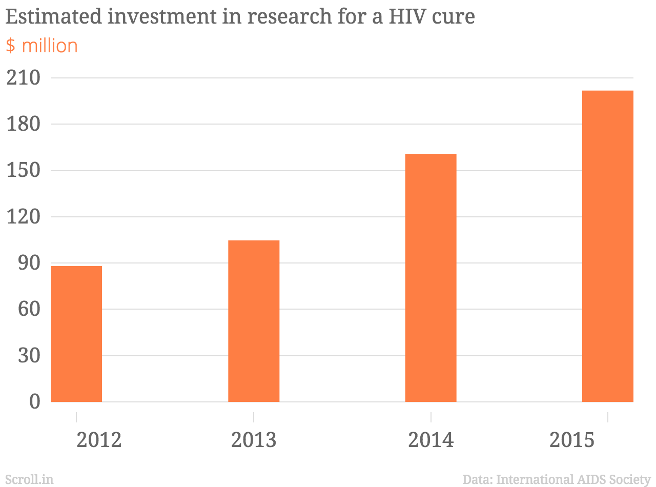 New drive for pediatric HIV treatment launched at global AIDS conference