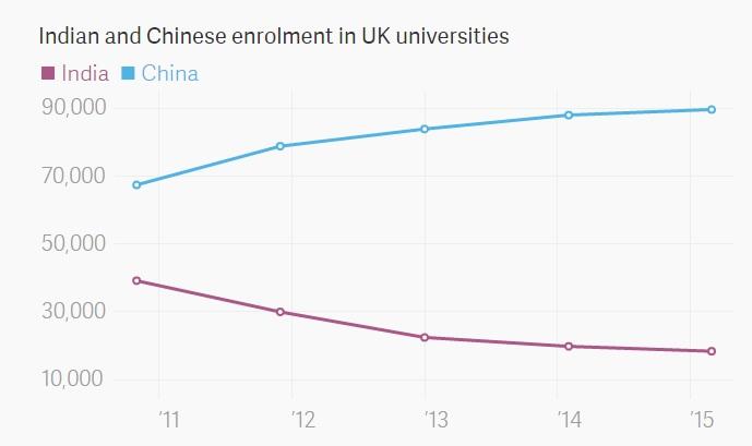 Data: Higher Education Statistics Agency