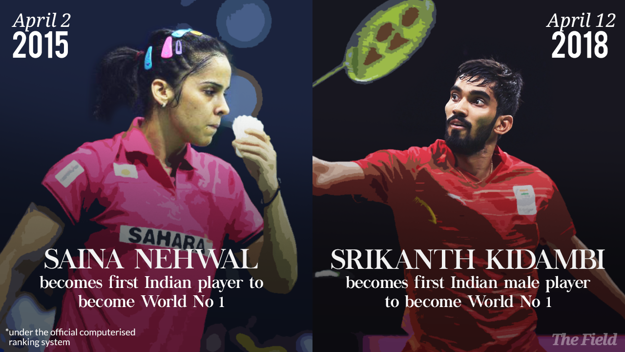 Kidambi Srikanth claims top spot in Badminton World Federation rankings