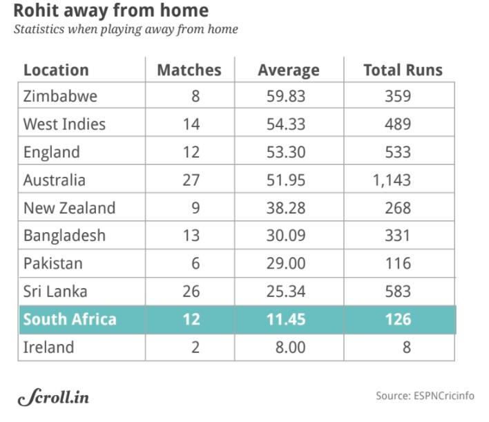 Sharma ton helps India bag ODI series win