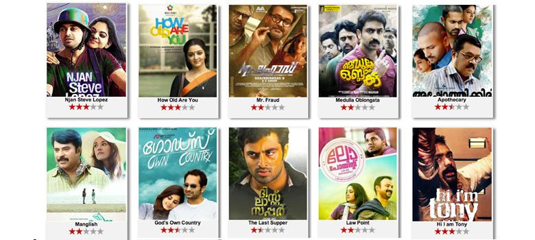 Why half the Malayalam films released last year had English names | Chukkuvellam.com