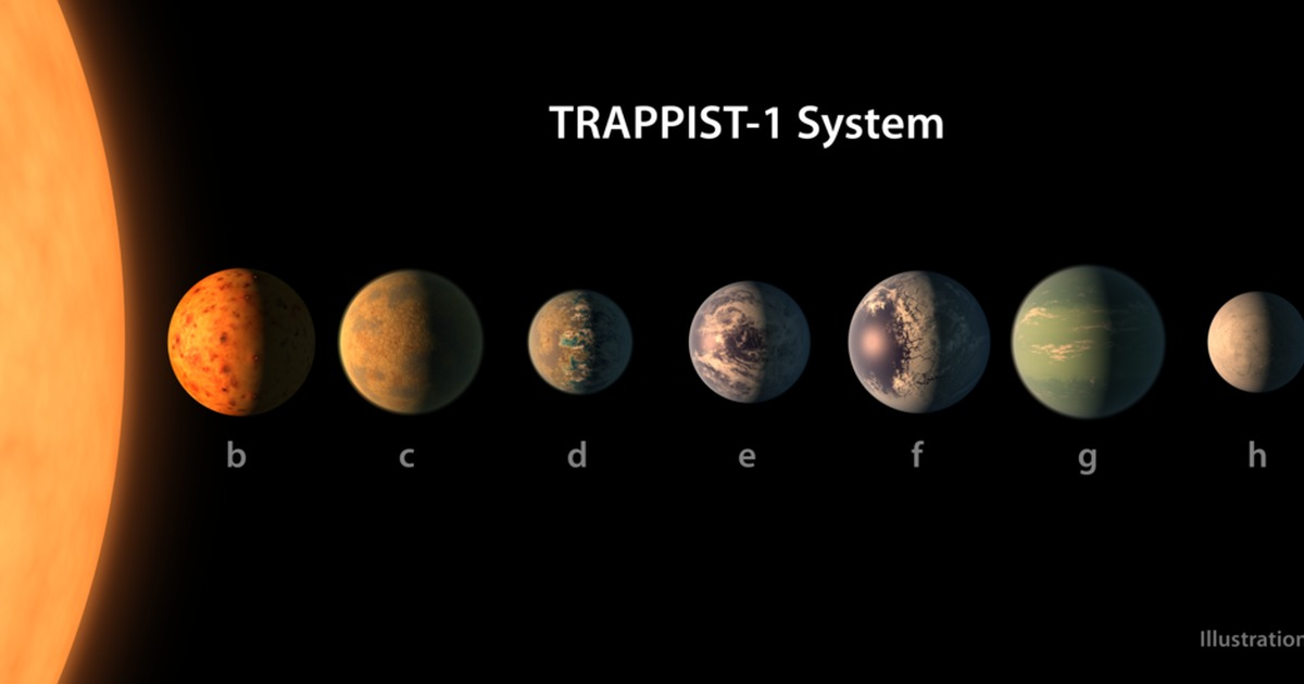 Astronomers discover seven Earth-sized planets that could ...