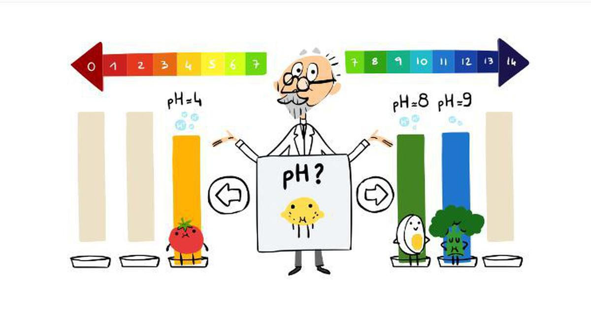 Google honours Danish scientist who created the pH scale with a doodle