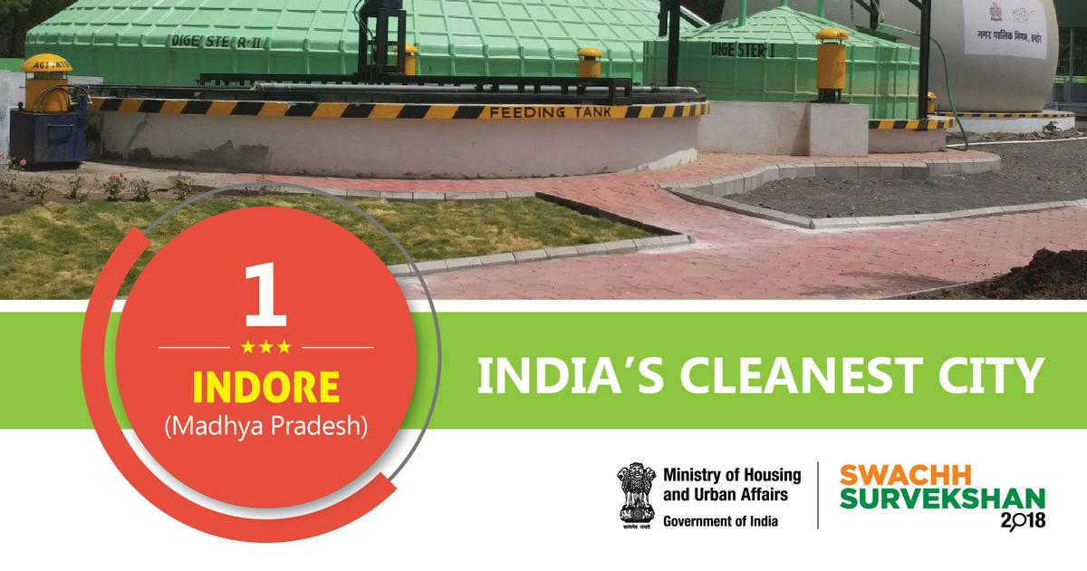 Swachh survey: Mumbai cleanest state capital