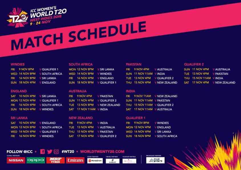 Qualifier 1 - Bangladesh, Qualifier 2 - Ireland