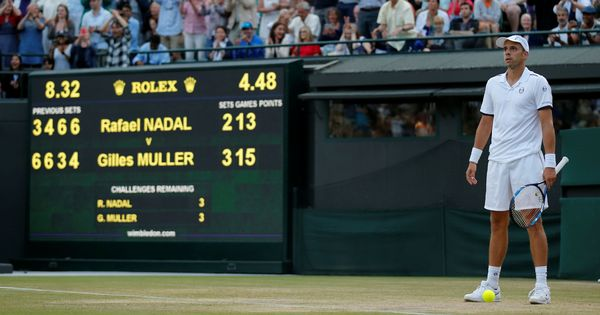 Nadal-Muller in numbers: The incredible stats from the Wimbledon epic