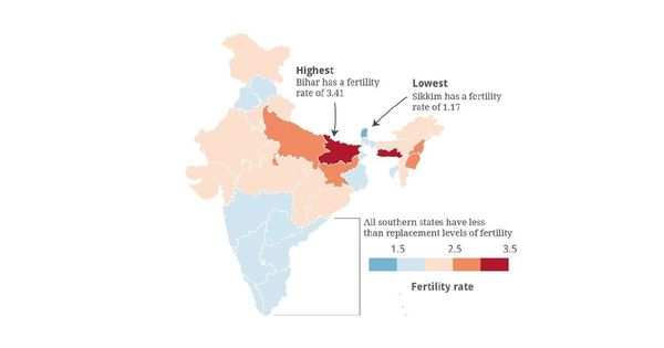 Indian population is growing much faster in the north – and the south is paying the price