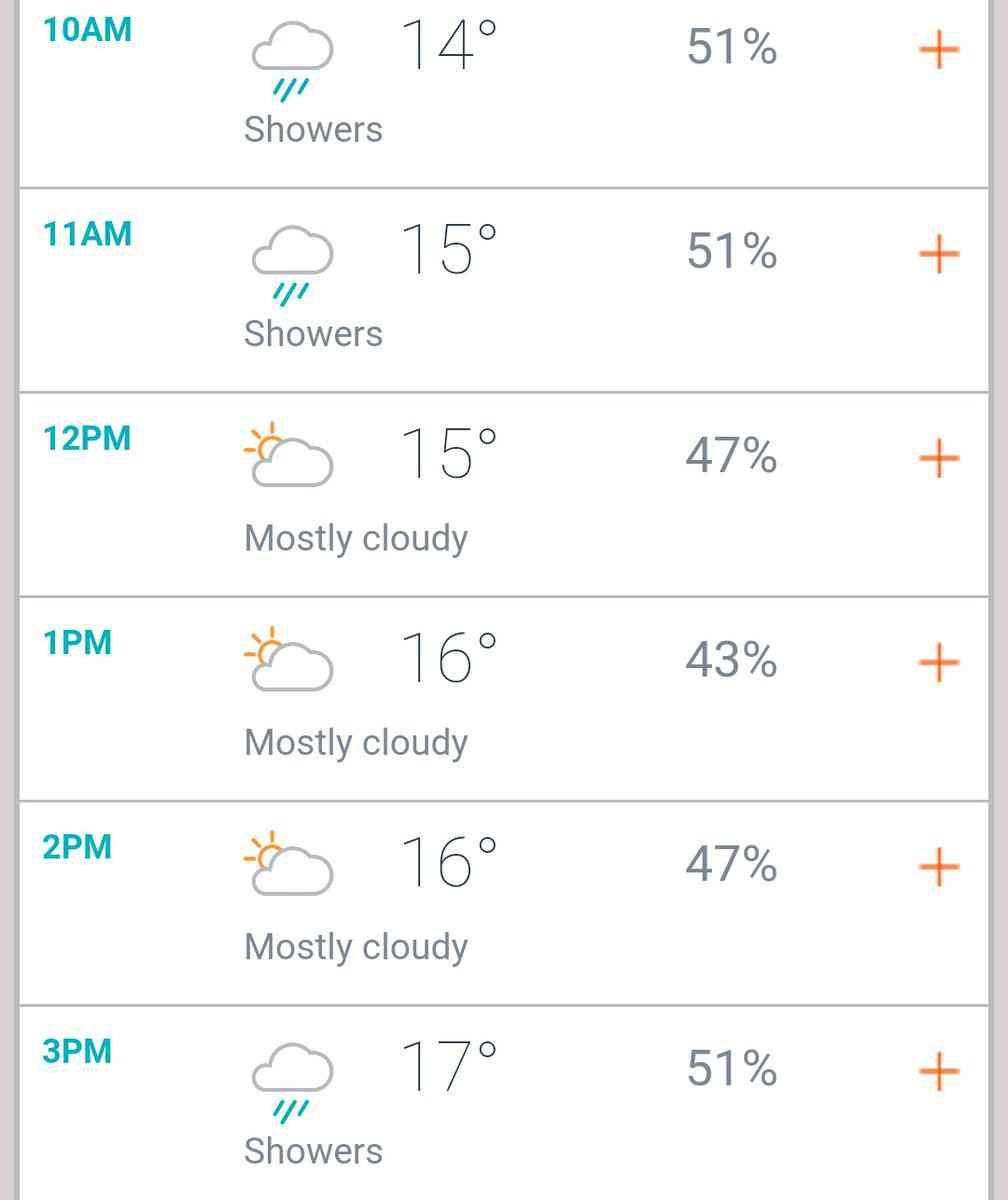 World Cup, India vs Pakistan: Manchester weather has early