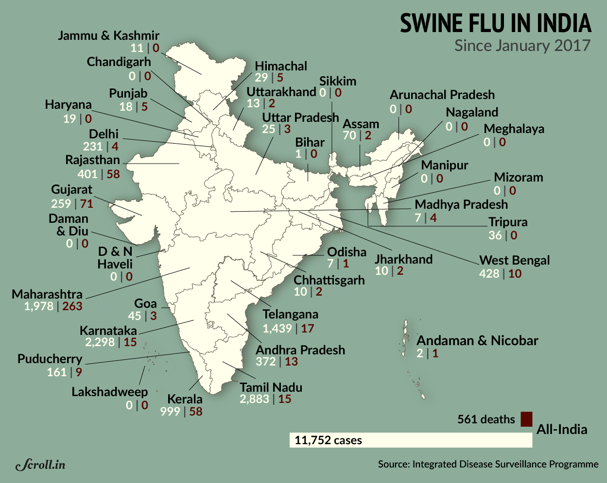 India Has Recorded More That Cases And More Than Deaths - Map us flu outbreak 2017