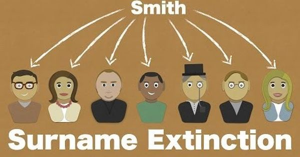 Watch: Most surnames may eventually go extinct (maybe it's time to check on yours)
