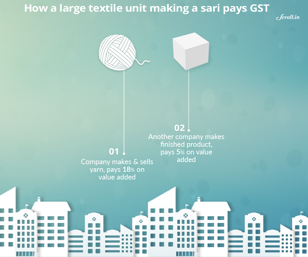 Surat-Small-textile-players-are-afraid-of-GST-but-big-companies-are-not