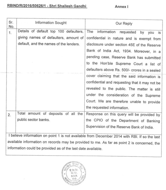 RBI's reply on April 7 to Shailesh Gandhi's RTI application.