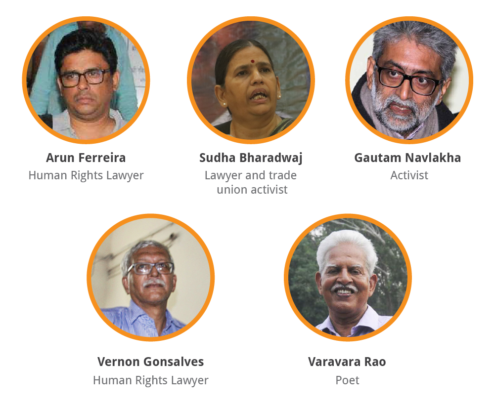 The five activists arrested on August 28.