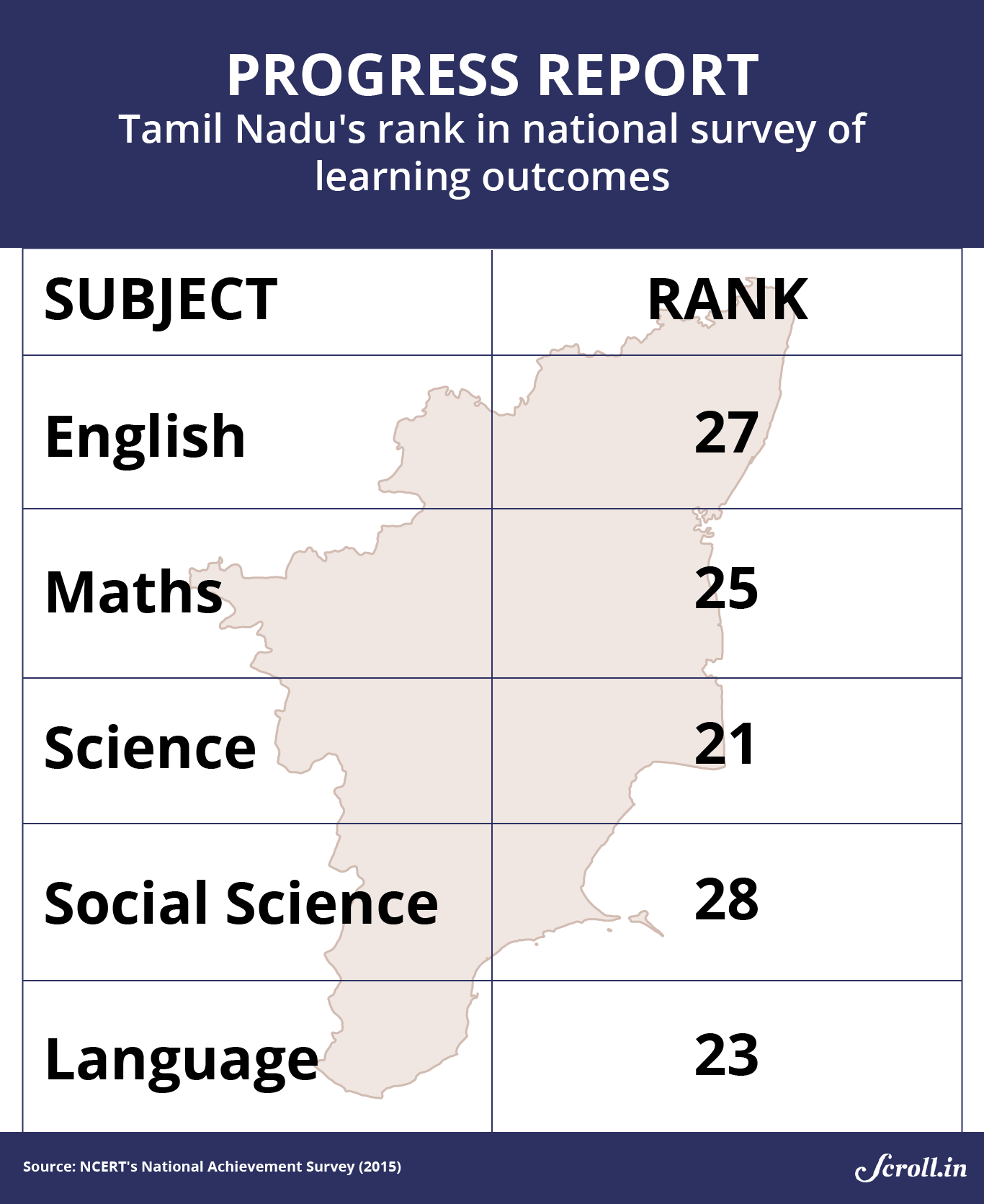 Tamil Nadu's schools are in crisis (but nobody is talking
