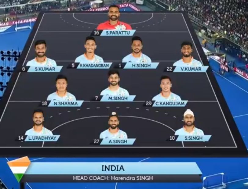 This is how India line up for the quarterfinal