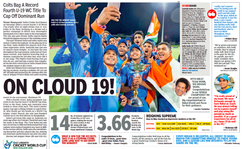 ICC U19 World Cup: How the Indian press reacted to India