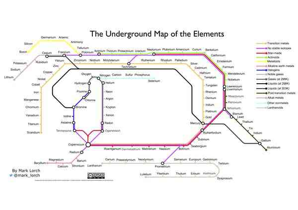 The author's underground map of the elements.Credit: Mark Lorch, Author provided
