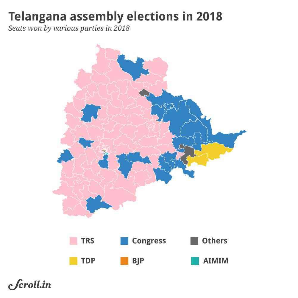 Telangana Assembly polls 2018: TRS wins, Congress-TDP