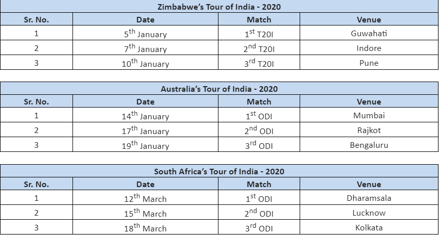 Bcci Announces Indian Cricket Team S Home Schedule For 2019