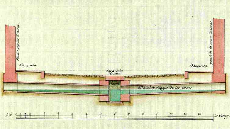 View of a newly built street of Mexico City. Colour map drawn in 1794 and kept at the General Archives of the Nation (Mexico). The sidewalks are designated on the image as _banquetas_.