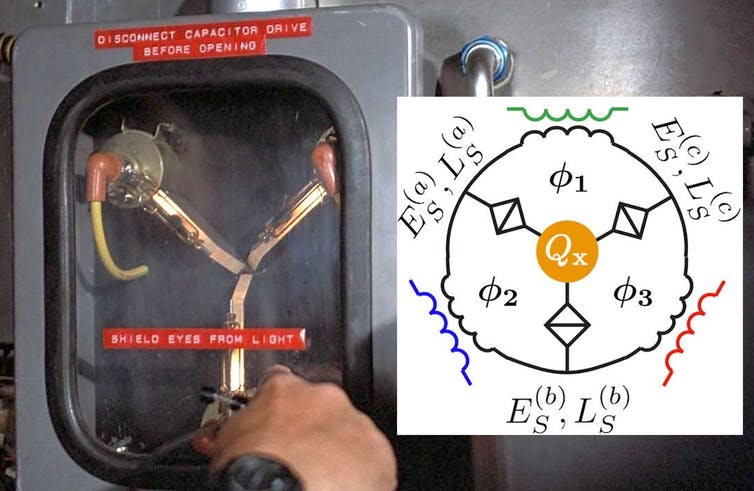 See the design similarity: (right) the fictional flux capacitor from the movie and (left) a schematic representation of the proposed circulator. Photo Credit: Tom Stace/Screenshot from Back to the Future, Author provided