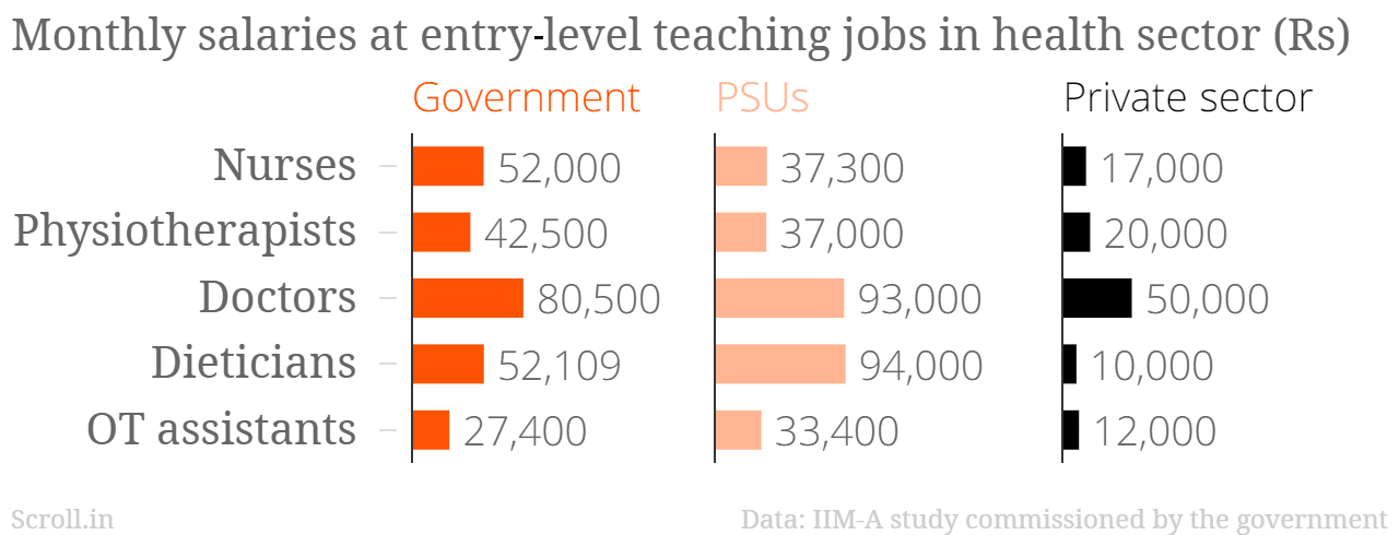 Government employees earn (much) more than private sector