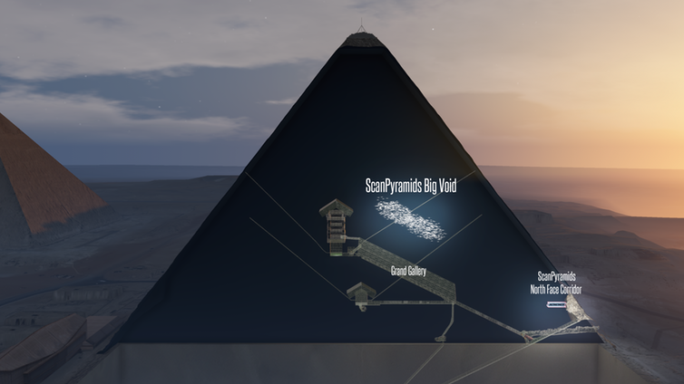 The known chambers of the pyramid and the newly discovered void. Photo credit: contact@hip.institute