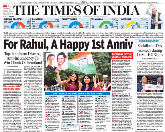Congress wins three state elections: How newspapers covered