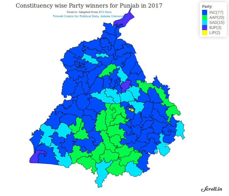 Punjab election 2017: These 12 charts analyse the big wins