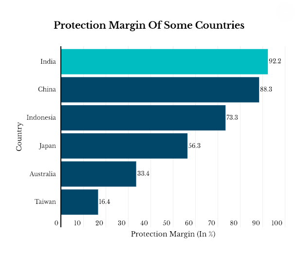 Source: Mortality Protection Gap Report- Asia-Pacific, 2015, Swiss Re
