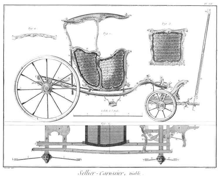 Engraving of a 'devil', illustrating the entry: Sellier-carrossier
