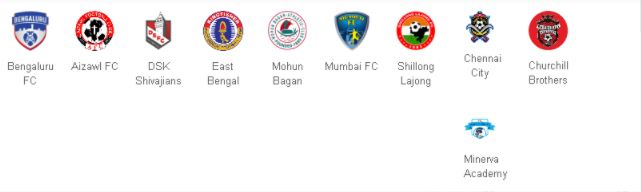 The I-League website as on November 13 before the fixtures were released. (Image courtesy: i-league.org)
