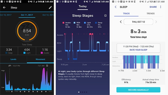 From left to right: How the Garmin Vívosport, Fitbit Ionic, and Samsung Gear Fit2 Pro capture and display a single night of sleep.