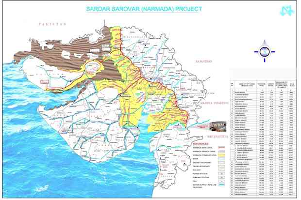 Source: Sardar Sarovar Narmada Nigam Limited