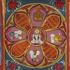 Stunning Jain manuscripts from the 13th century go online