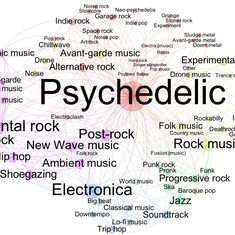 Musical genres are out of date – this new system explains why you might like both jazz and hip hop