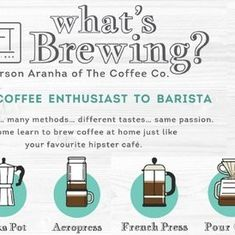 From Coffee Enthusiast to Barista with Gerson Aranha