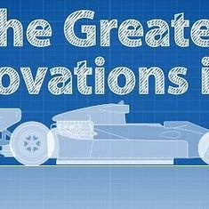 Video: From disc brakes to car 'spoilers', here are some of Formula One's greatest innovations