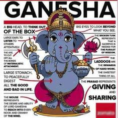 US: Republicans apologise to Hindus for 'offensive', 'problematic' advertisement featuring Ganesha