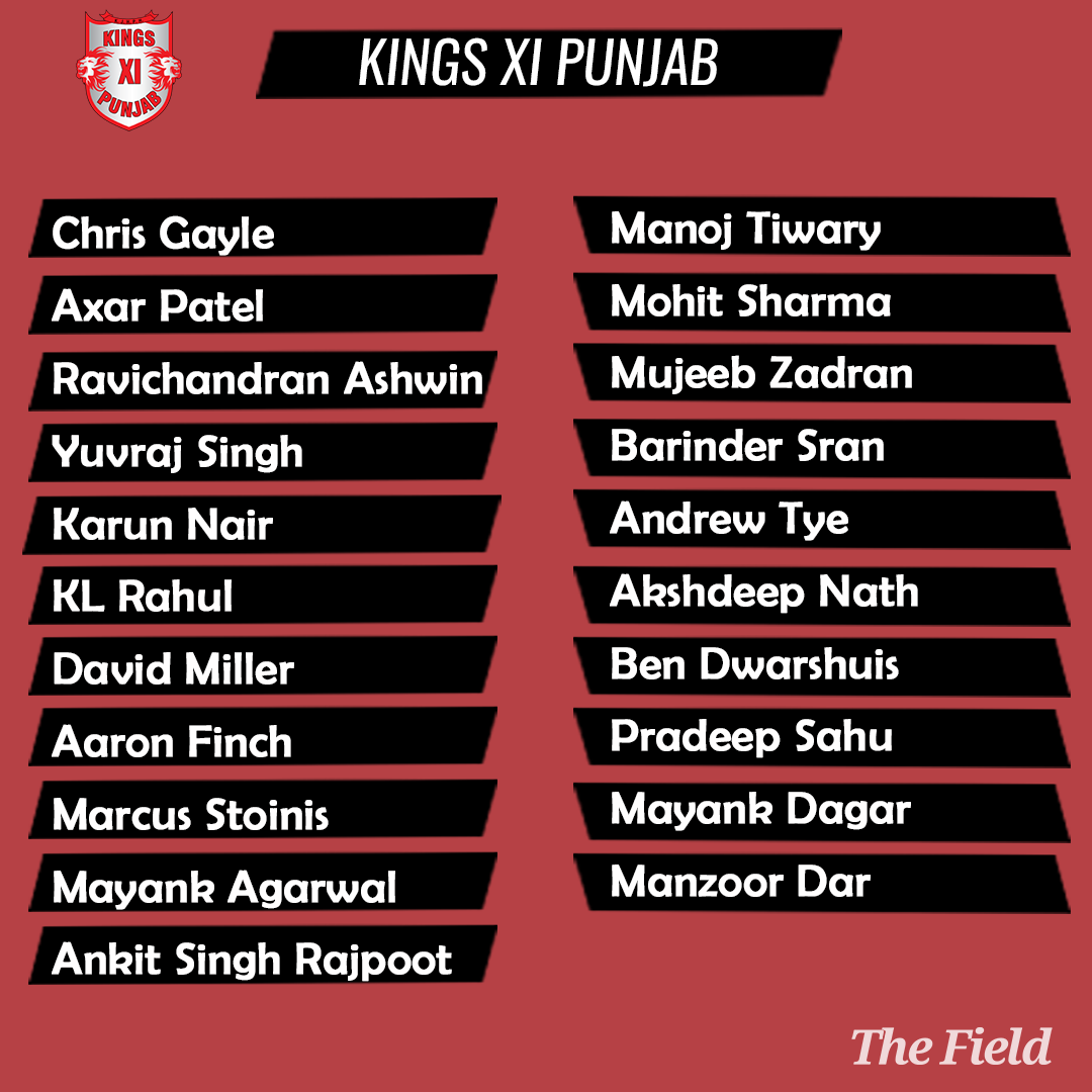 R Ashwin to captain Kings XI Punjab in Indian Premier League 2018