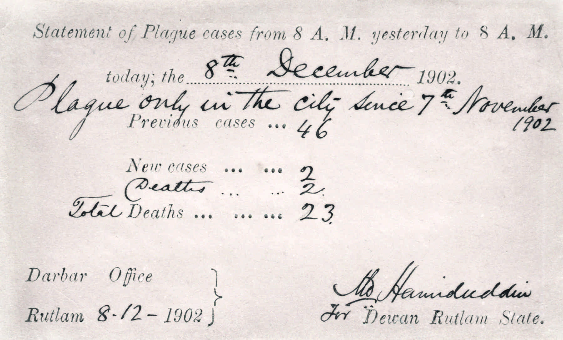 'Statement of plague cases from yesterday to 8 AM today, The 8th December 1902', by Halftone Postcard, Undivided back, 14 x 8.85 cm, 5.51 x 3.48 in.