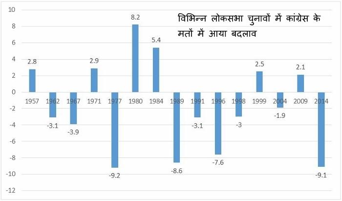 स्रोत: भारतीय चुनाव आयोग