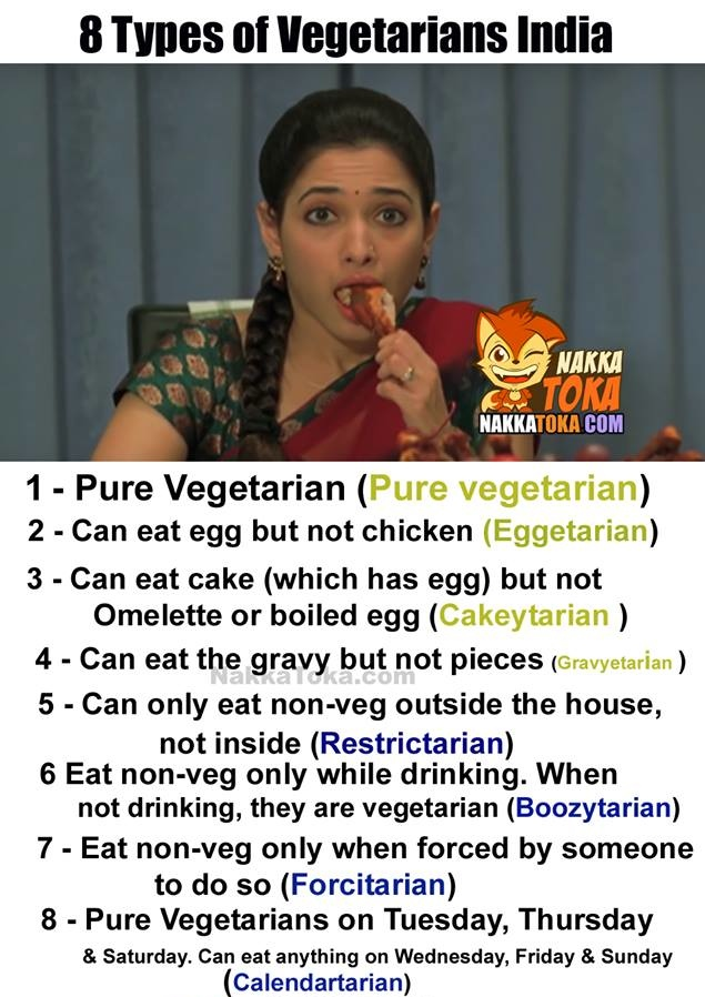 The many shades of being vegetarian in India: a popular forward on social media.